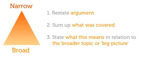 How to restate thesis